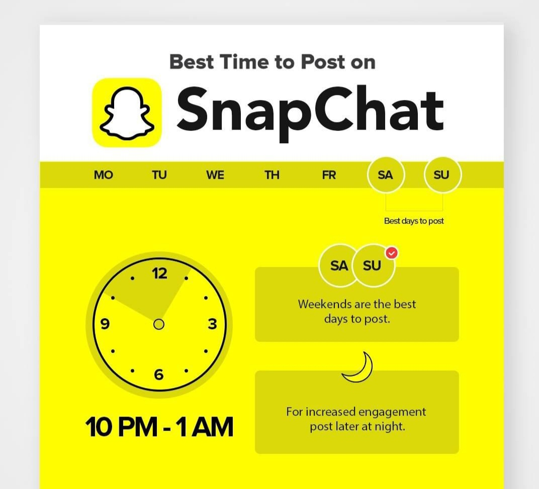 Best time to post on Snapchat